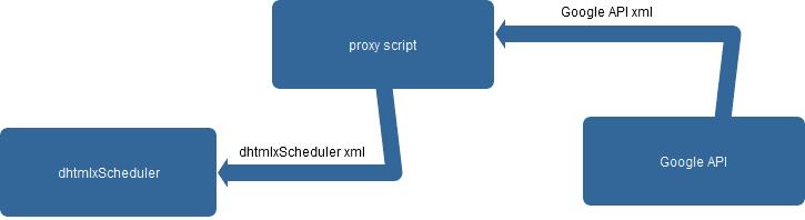 scheduler_google_calendar_2