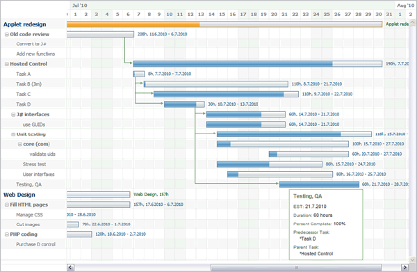 dhtmlx Gantt Chart - Version 1.3