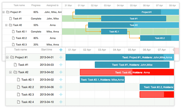 JavaScript Gantt Chart - Customization