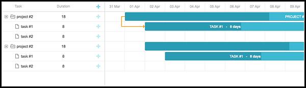 dhtmlxGantt with AngularJS - Custom Grid