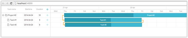 dhtmlxGantt with ASP.NET MVC - Gantt Chart with Data