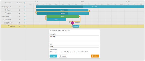 Gantt Chart for ASP NET MVC with dhtmlxGantt