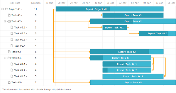 dhtmlxGantt - Export to PDF