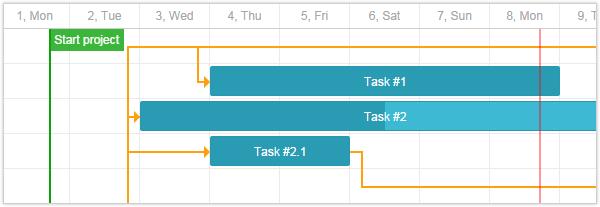 Timeline_marker