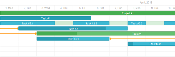 display-subtasks-gantt