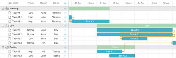 tasks-grouping-gantt