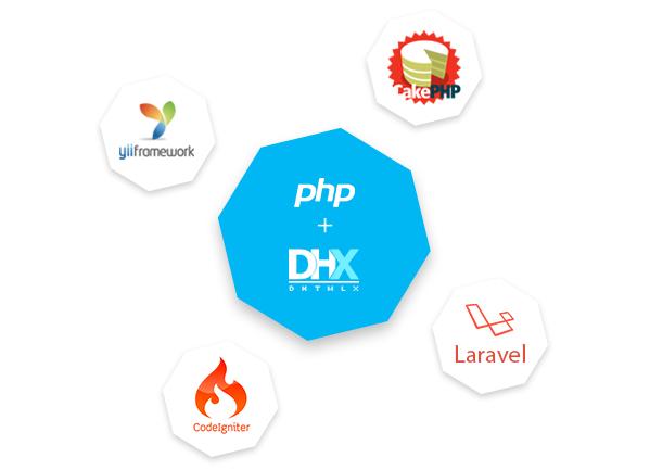 PHP+DHTMLX