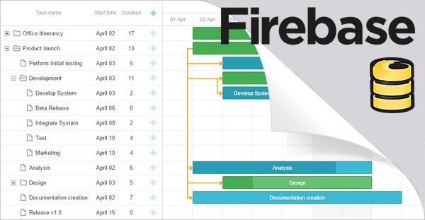 firebase-gantt