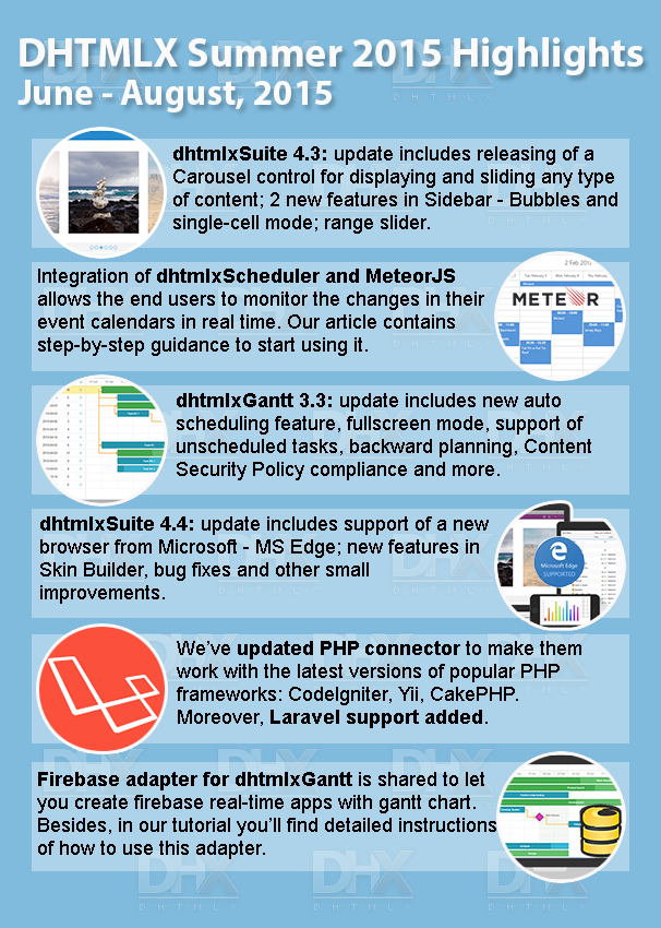 infographic-summer2015-dhtmlx