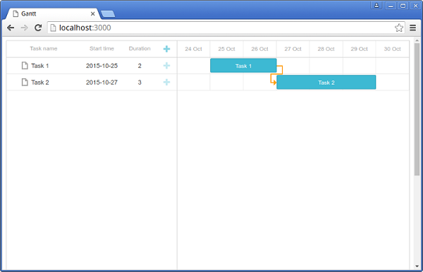 gantt chart with rails