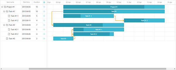 Gantt with Nodejs