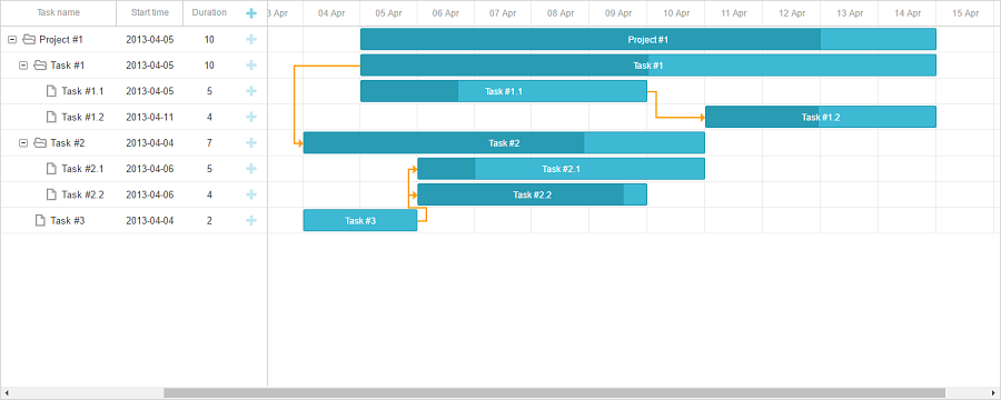 gantt chart with php