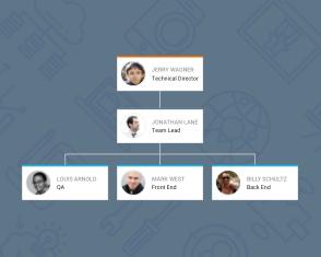 javascript org chart