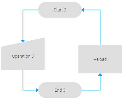 flowchart connectors