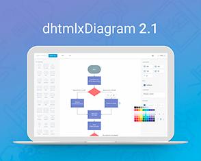 dhtmlxDiagram 2.1