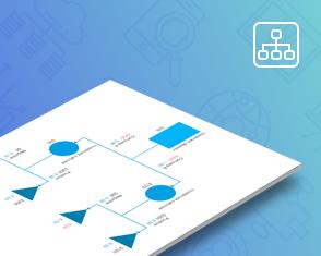 JavaScript Decision Tree