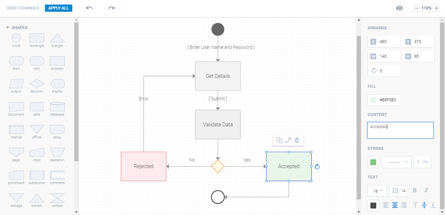 Live editor for activity diagrams