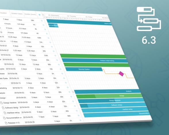 DHTMLX Gantt 6.3 Update