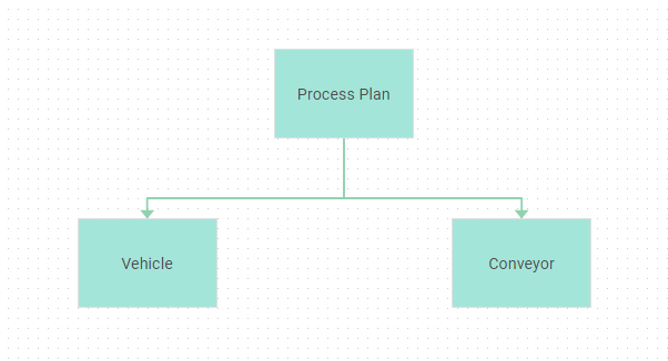 DHTMLX Diagram-Edges Mode