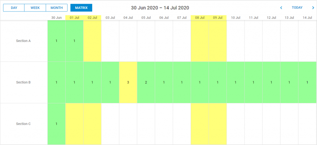 Scheduler - Timeline - Cell mode