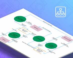 JS data flow diagram by DHTMLX