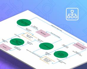 JS data flow diagram by DHTMLX