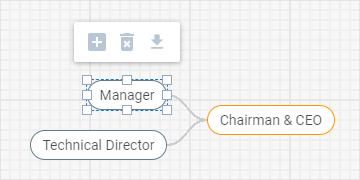 DHTMLX mindmap with custom toolbar