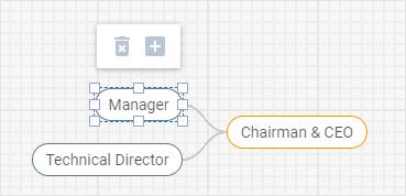 DHTMLX mindmap toolbar
