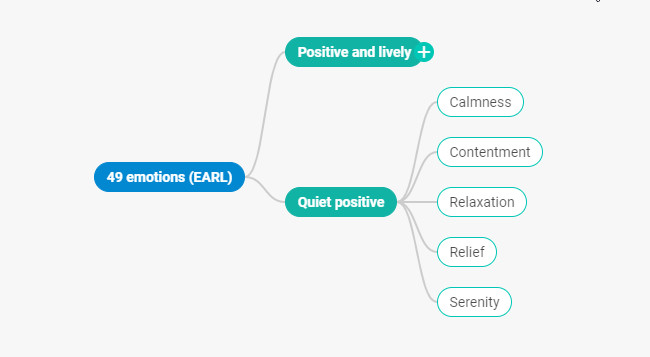 DHTMLX mindmap with right direction