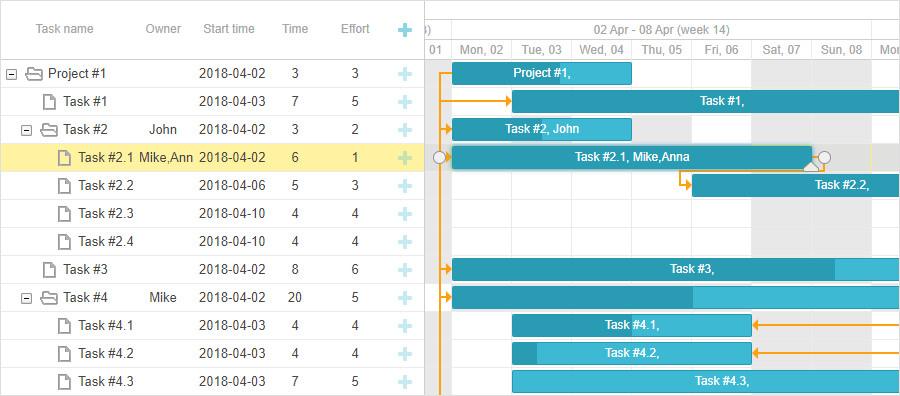 DHTMLX Gantt - merging calendars