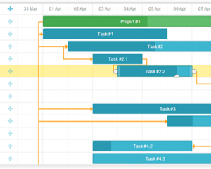 Dhtmlxgantt 20 interactive javascript gantt chart dhtmlx blog ccuart
