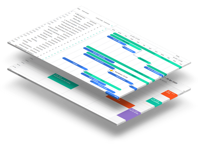 Scheduling Bundle